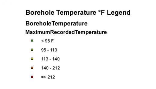 Borehole Temperatures Legend